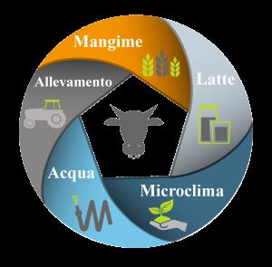 Grafico_Sistema_3